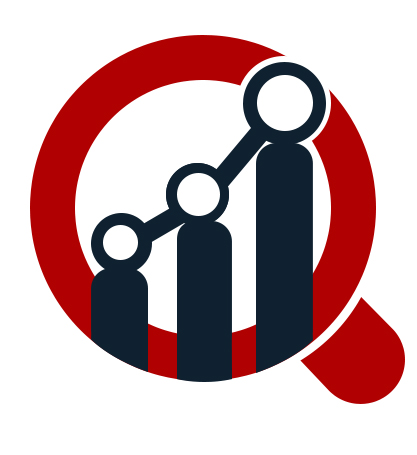 Asthma and COPD Drugs Market 2021 Trends, Global Analysis With Focus On Opportunities, Demand, Future Estimations, Competitive Landscape And Statistics