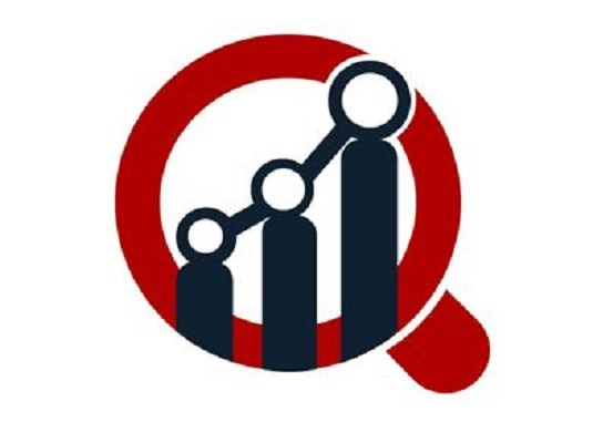 Digital Therapeutics Market COVID-19 Industry Planning Structure – Research 2020-2027