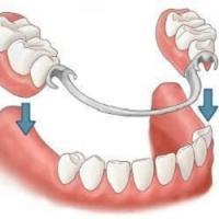 Dixie Dental Laboratory
