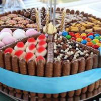 Cake Decorating Expert