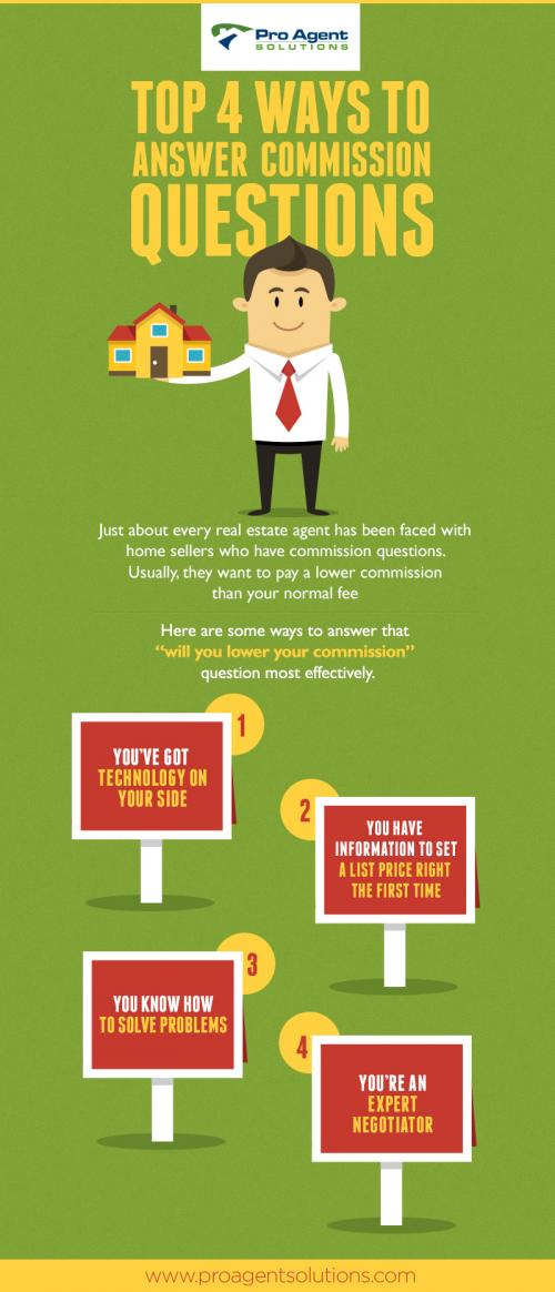 Top 4 Ways to Answer Commission Questions