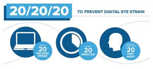 Guide to Prevent Digital Eye Strain