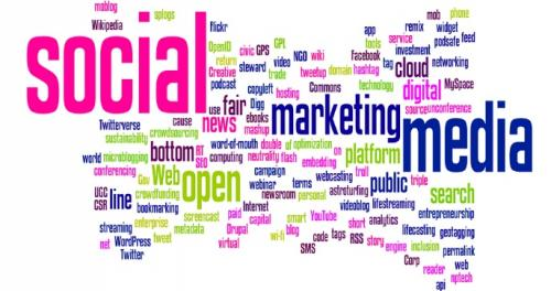 An easy way to find social media marketing service provider in Venice