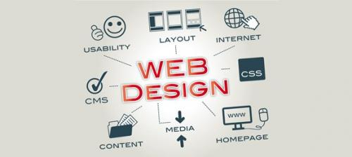 How Should You Choose A Web Design Company - The Complete Guide