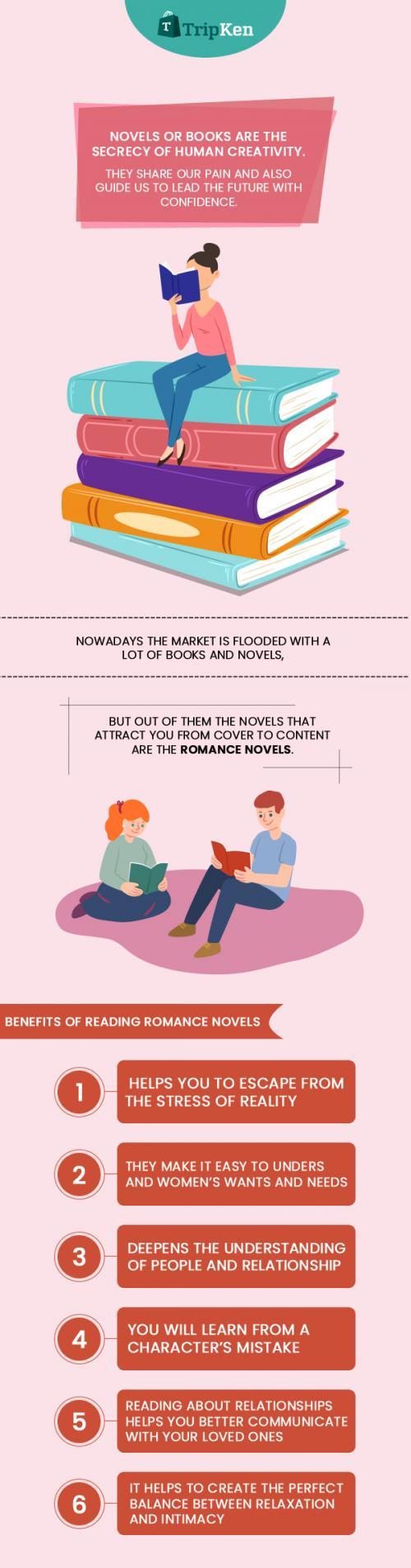 TripKen Ads One-Stop Source to SellBuy Romance Series Books