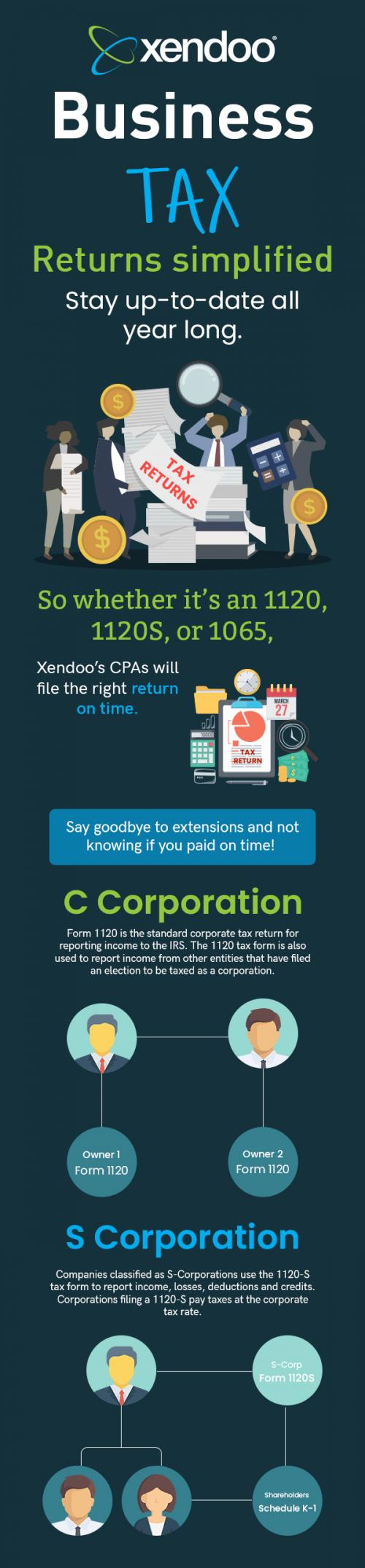 Get Income Tax Return Filling Services for Businesses from Xendoo