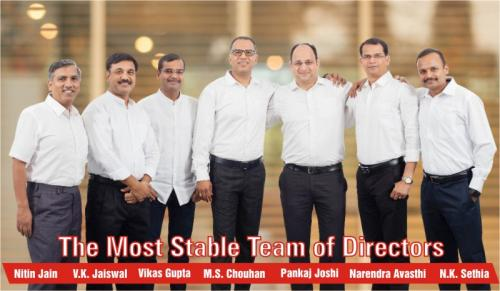 Experienced Team of Vibrant Academy