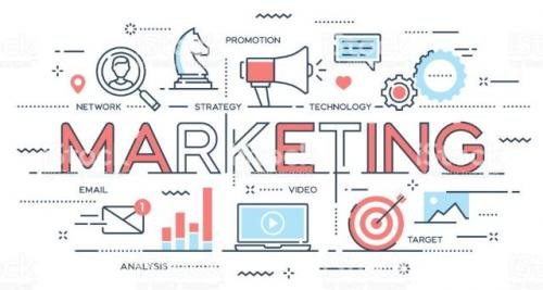 How to Use Promotional Video to Promote Your Business