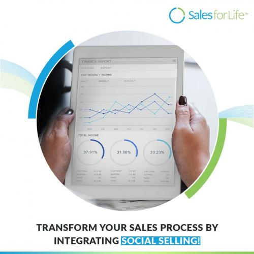 Transform Your Sales Process By Integrating Social Selling