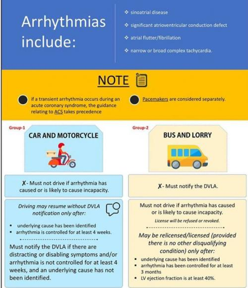 Driving regulations and arrhythmias