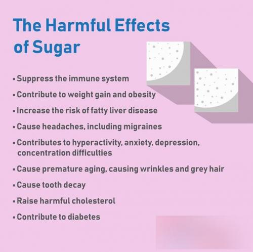 The harmful effects of sugar