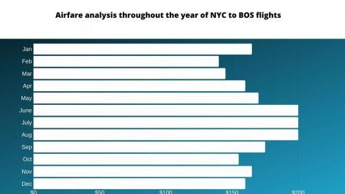 NewYork to Boston Cheap Flights (3)