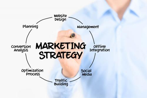 Effective Internet Marketing Strategies for New Businesses