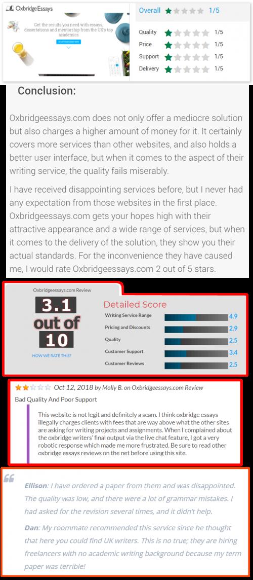 oxbridgeessays review