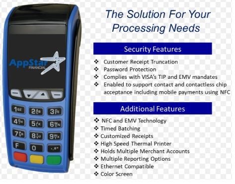 Solution for your Process