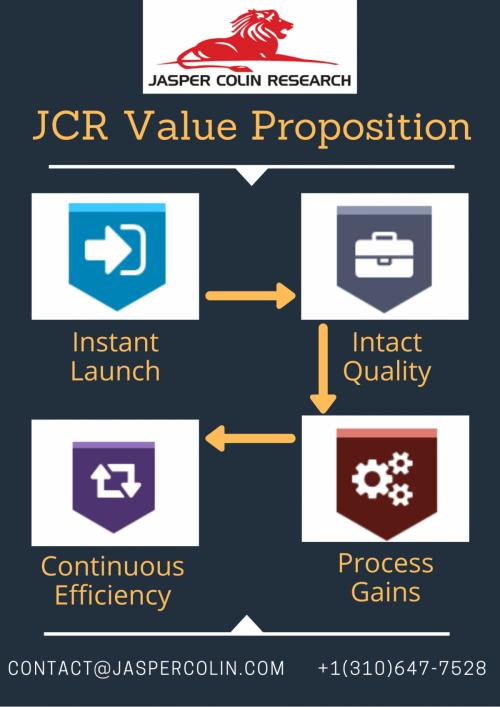 JCR Market Research