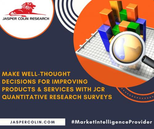 Quantative Market Research