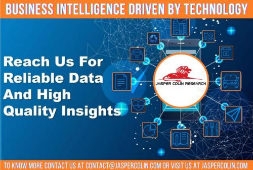 BusinessIntelligence Driven By Technology