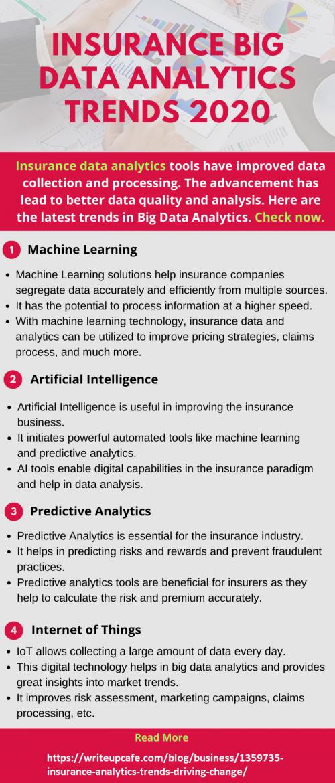 Insurance Big Data Analytics Trends 2020