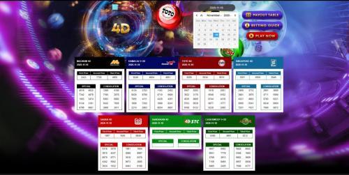4D Malaysia Live Results | Magnum, Sports ToTo, Damacai 5D