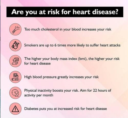 Are you risk at heart disease