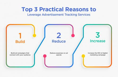 veetrack-top-3-practical-reasons-to-leverage-advertisement-tracking-services