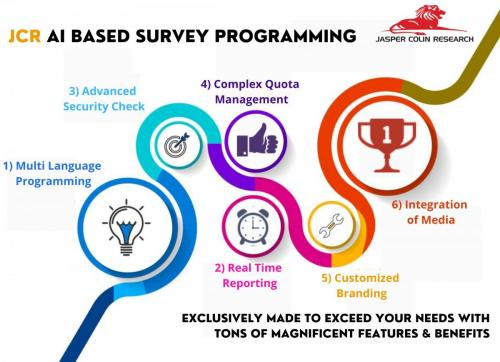 AI Based Survey Programming USA