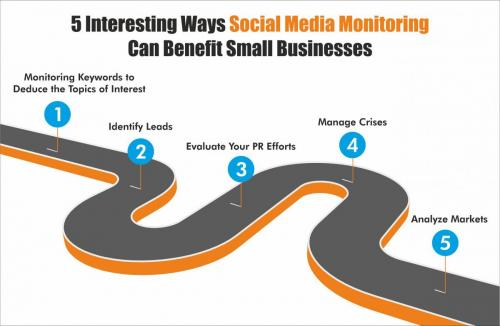 interesting-ways-social-media-monotoring-can-benefit-small-businesses