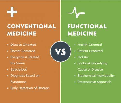 conventional and functional medicine