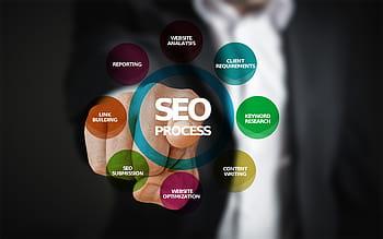 Complete Digital Marketing Service SEO Services company