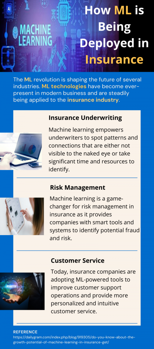 How ML is Being Deployed in Insurance