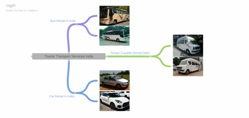 Tourist_Transport_Services_India