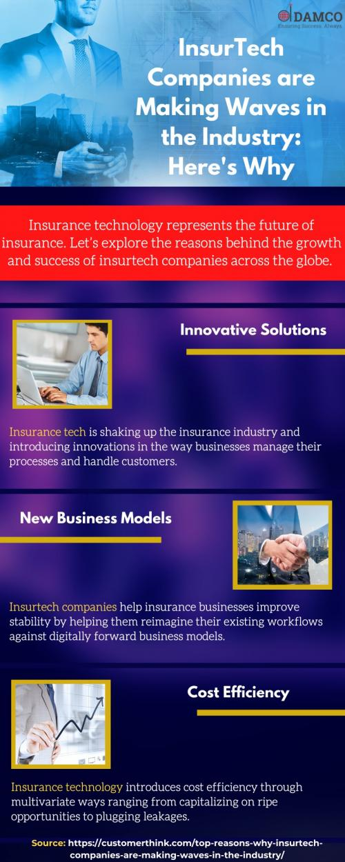 InsurTech Companies are Making Waves in the Industry: Here's why