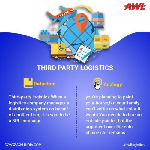 3PL Logistics Companies in India