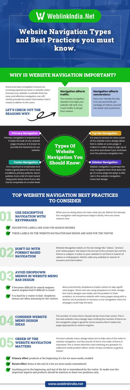 Website Navigation Overview : A Complete Guide On The Website Navigation