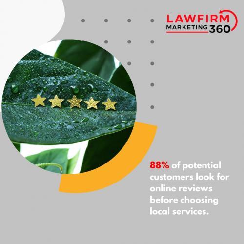 Law Firm Marketing Strategies