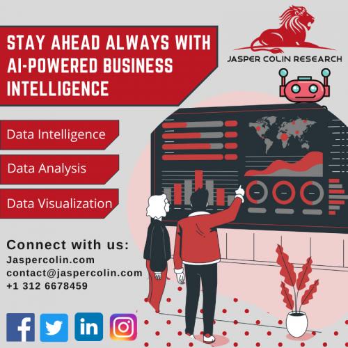 AI powered BI