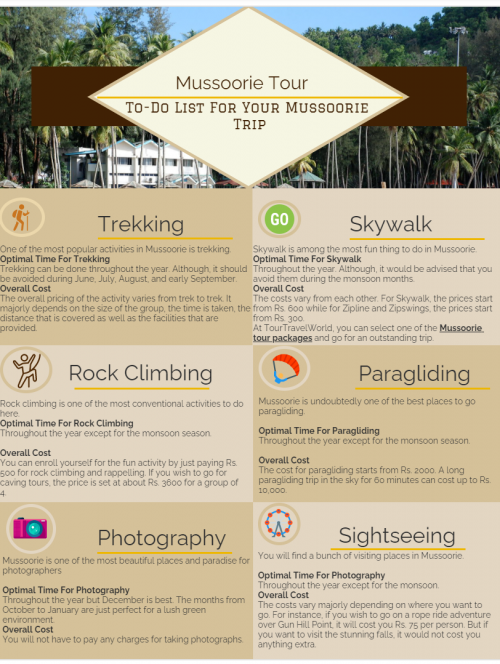 Things To Do In Mussoorie Tour