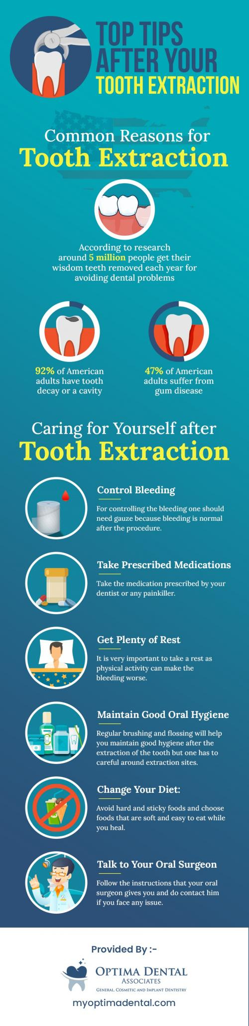 Optima Dental Associates - Wisdom Tooth Extraction in Tinley Park, IL