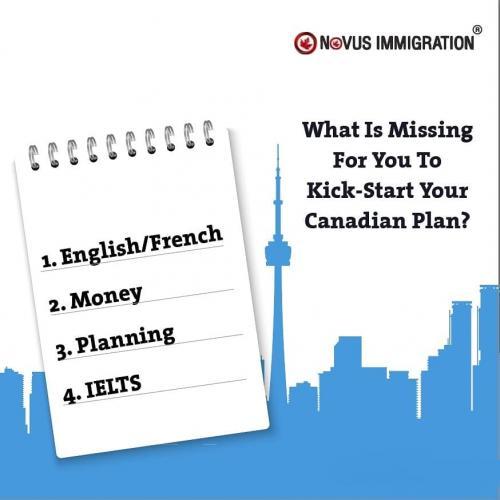 PR Canada Immigration Consultants in India