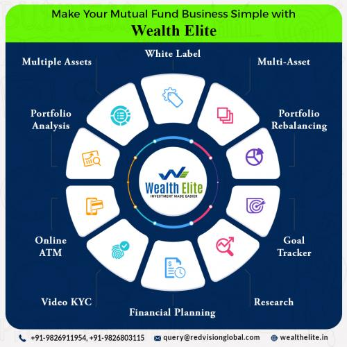 How Mutual fund software in India analyze schemes trends?