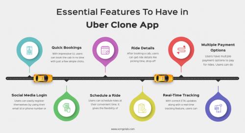 uber-clone-app