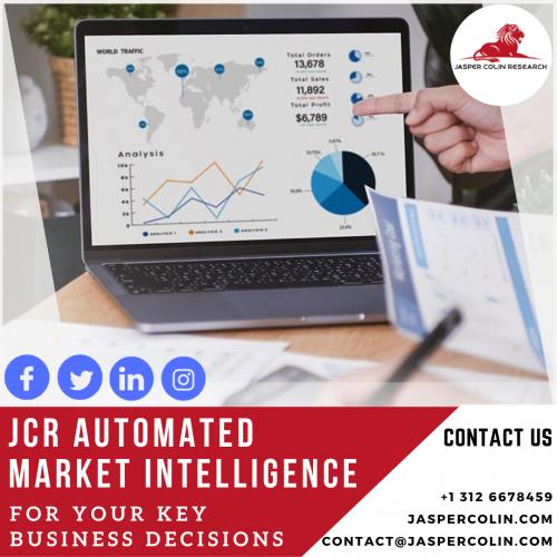 Automate Market Intelligence