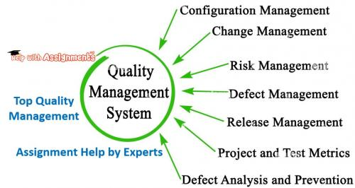 Top Quality Management Assignment Help by Experts
