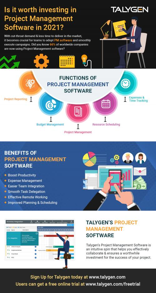 Functions of Project management Software